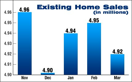 apr29-existing-home-sales