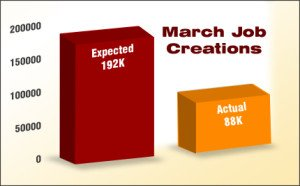 march-job-creation_2013-04-08