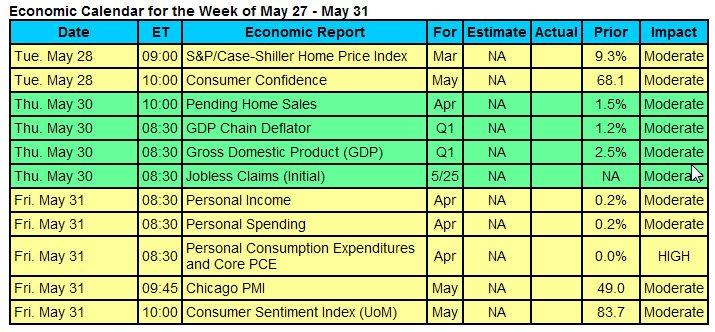 econ-calendar-may27