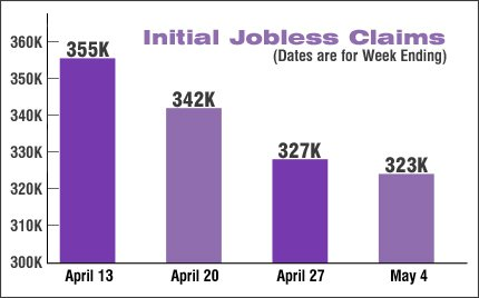 jobless-claims_2013-05-10