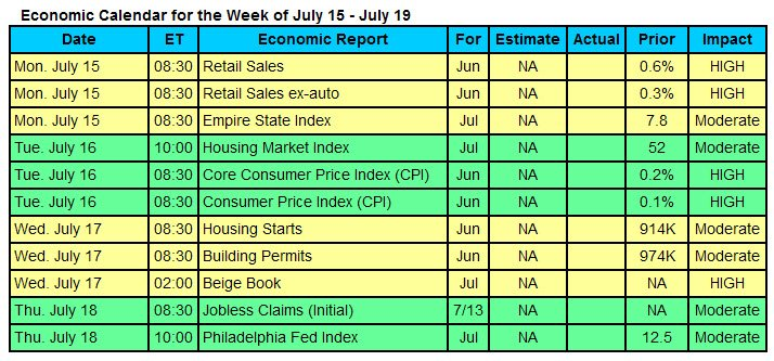 economic-calendar7-12-2013
