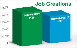 job-creations_2014-02-07