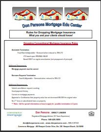 Rules for Dropping Mortgage Insurance