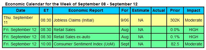 econ-calendar-2014-09-08