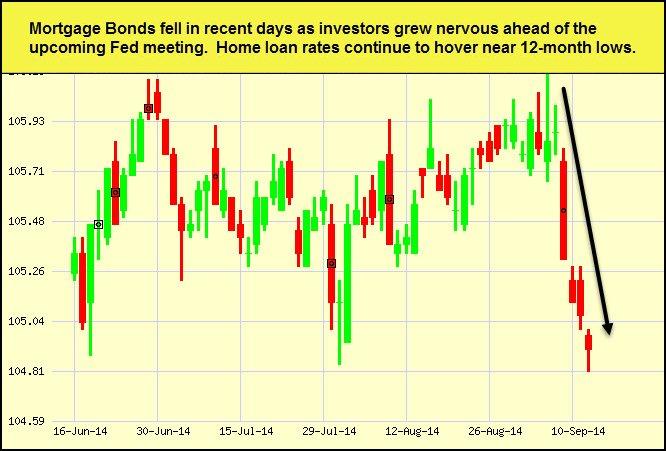 mortgage-bonds_2014-09-12