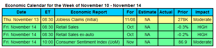 econ-calendar-2014-1110