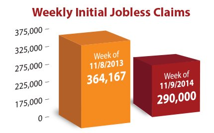 weekly-jobless-claims_2014-11-14