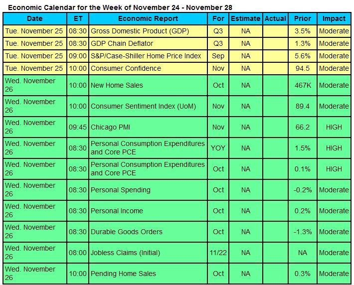 econ-calendar-2014-11