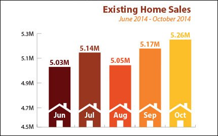 existing-home-sales_2014-11-21