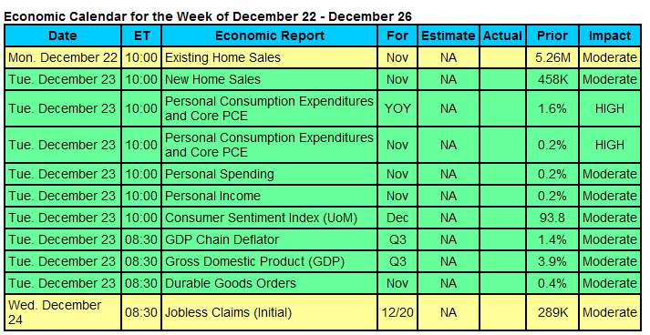 econ-calendar=2015-02-17_16-19-12