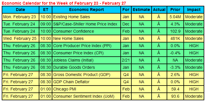 econ-calendar=2015-02-23