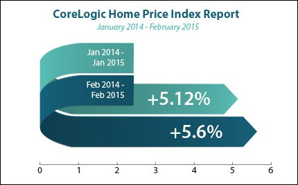 case-shiller-index_2015-04-13